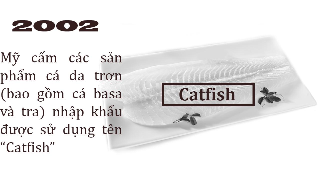 Tên gọi catfish cho cá tra