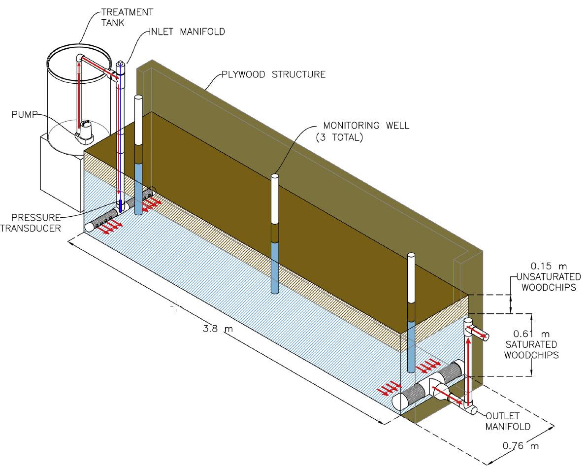 hệ thống lọc nước, bể phản ứng sinh học, loại bỏ chất thải nuôi cá, xử lý chất thải nuôi cá