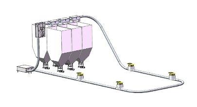 Hệ thống cho cá ăn theo đường ống
