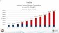 Sản xuất tôm sú Ấn Độ tăng trở lại