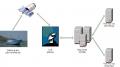 Bình Định: Tàu cá sẽ được kết nối vệ tinh